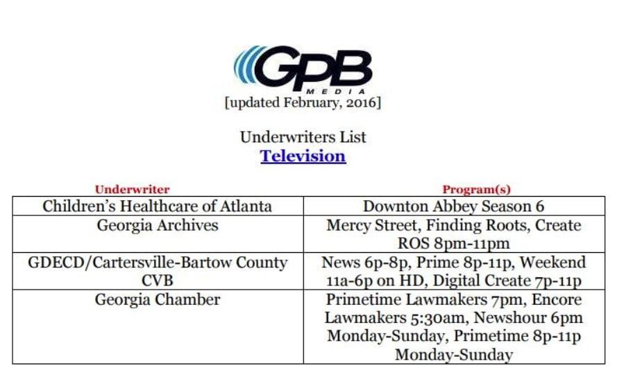 GPB Underwriters